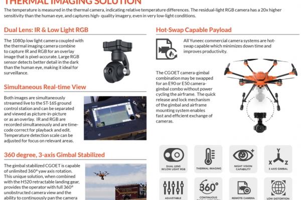 YUNEEC H520 - E50 BUNDLE  commercial UAV (Global Warehouse)